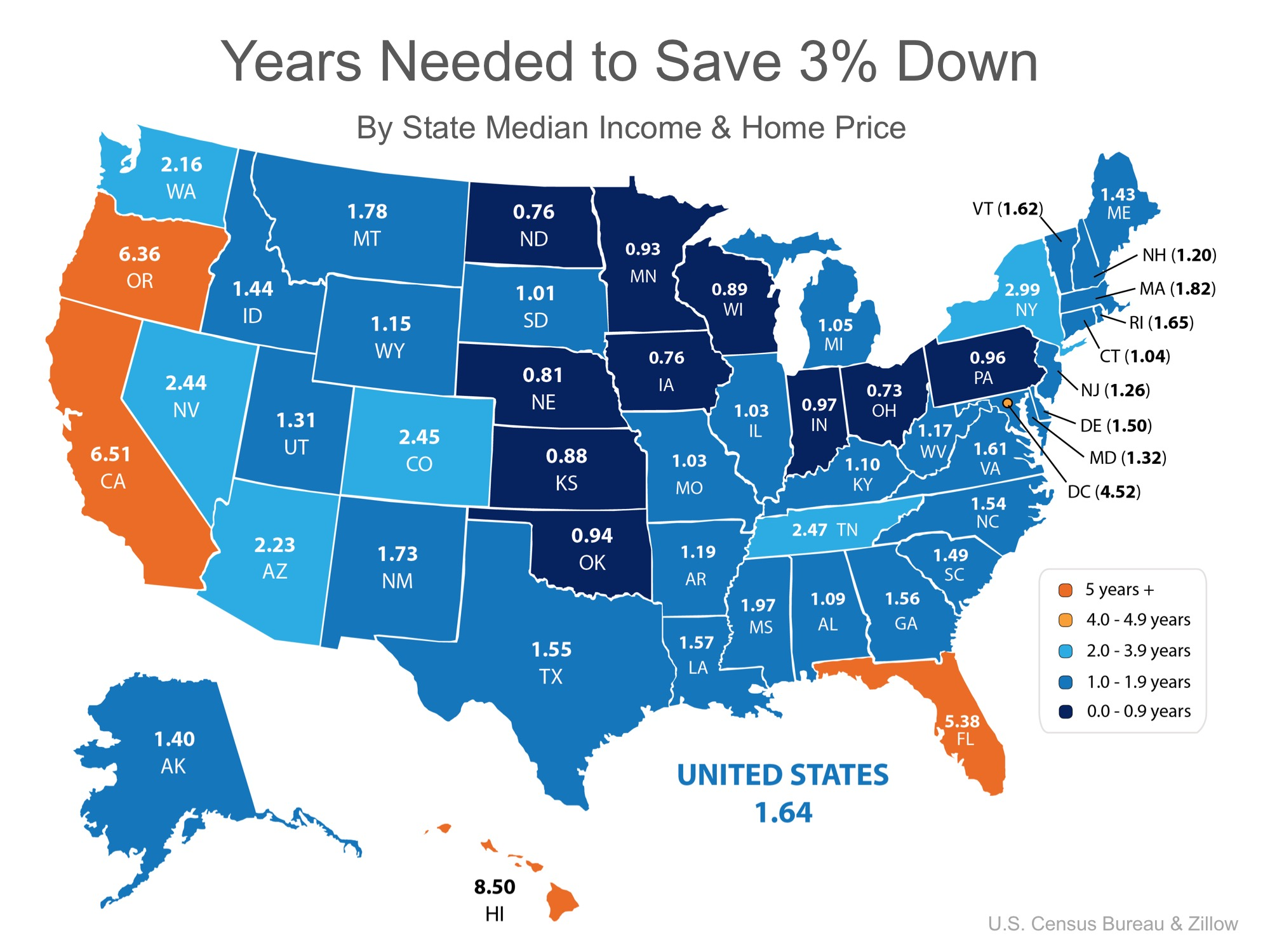 You Can Save for a Down Payment Faster Than You Think! | Simplifying The Market
